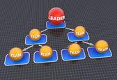 Organization chart concept — Stock Photo