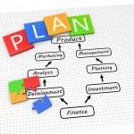 Plan chart — Stock Photo