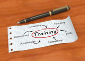 Notepad training concept — Stock Photo