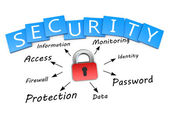 Security concept — Stock Photo