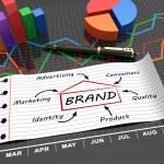 Branding concept — Stock Photo #45802267