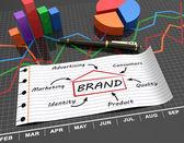 Concepto de marca — Foto de Stock