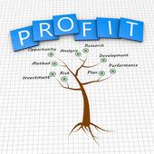 Profit concept — Stock Photo
