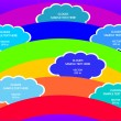 Color vector rainbow and clouds stickers — Stock Vector