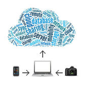 Cloud storage concept in word collage  — Stok fotoğraf