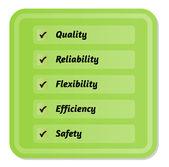 Five priorities of quality — Stock Vector
