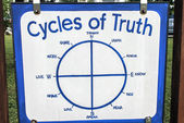 Cycles of Truth — Stock Photo