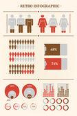 Ayrıntı retro infographic. — Stok Vektör
