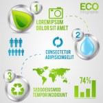 gráficos de informação de ecologia — Vetorial Stock