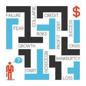 Iş labirent içinde bir iş adamı. tuzakları, labirent içinde bir sürü - korku, başarısızlık, çöküş, kredi, borç, kar, risk, durgunluk, kaybı, iflas, kaybı, kriz, kar ve başarı. — Stok Vektör
