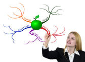 Drawing green apple mind map — Stock Photo