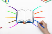 Hand Drawing Book Mindmap — Stock Photo