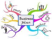 Business plan map — Stock Vector