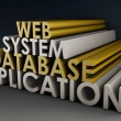 Stock Photo: Web Application System
