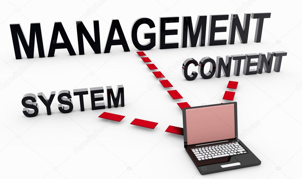 why use content management system