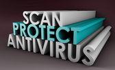 Antivirus — Stock Photo
