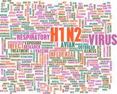 H1N2 — Stock Photo