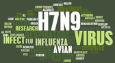 H7N9 Concept — Stock Photo