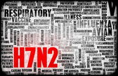 H7N2 Concept — Stock Photo