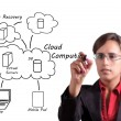 Cloud Computing — Stock Photo #23710539