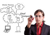 Cloud Computing — Foto Stock