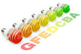 Set of helical lamps with colors of the energy efficiency categories — Stock Photo