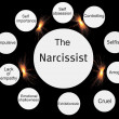 Narcissist concept — Stock Photo
