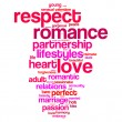 Respect, love, romance info text graphics and arrangement concept — Stock Photo #32159645