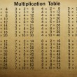 Multiplication table — Stock Photo