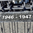 Monument to victims of the Great Famine in Kyiv — Stock Photo #31211145