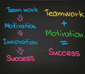 Success Teamwork Motivation — Stockvector