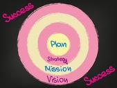 Vistion Mission Stragery — Stock vektor