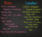 Boss vs Leader — Vector de stock