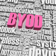 Stock Photo: BYOD Words in Perspective