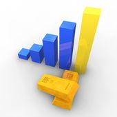 Gold bullion market histograms — Stock Photo