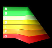 Examples business pyramid illustration, energy pyramid — Foto de Stock