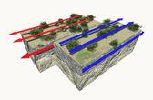 Tectonic plates — Stock Photo
