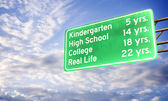 3d: Road Sign Saying the Times to Different Stages of Life — Stock Photo