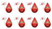 Blood type — Stock Vector