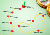 The road to success — Stock Photo