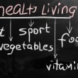 Healthy living concepts on a blackboard — Stock Photo