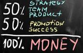 Grafico di successo fatta con gesso bianco su una lavagna — Foto Stock