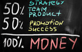Success chart made with white chalk on a blackboard — Stock Photo