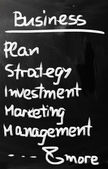 Plan affärsidé — Stockfoto