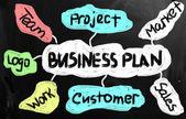 ビジネス計画の概念 — ストック写真