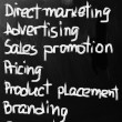 Marketing concept handwritten with chalk on a blackboard — Stock Photo