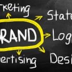 Branding word — Stock Photo #29963639