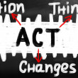 Foto Stock: Action changes things