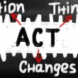 Action changes things — Stock fotografie