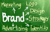 Palabra de marca — Foto de Stock